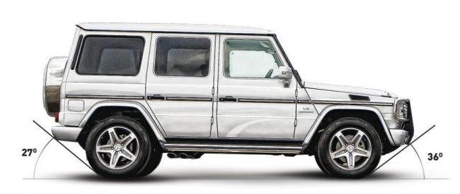 mersedes-benz-g55-amg-angles-872x369-full.jpg